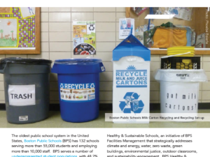 Zero Waste article cover