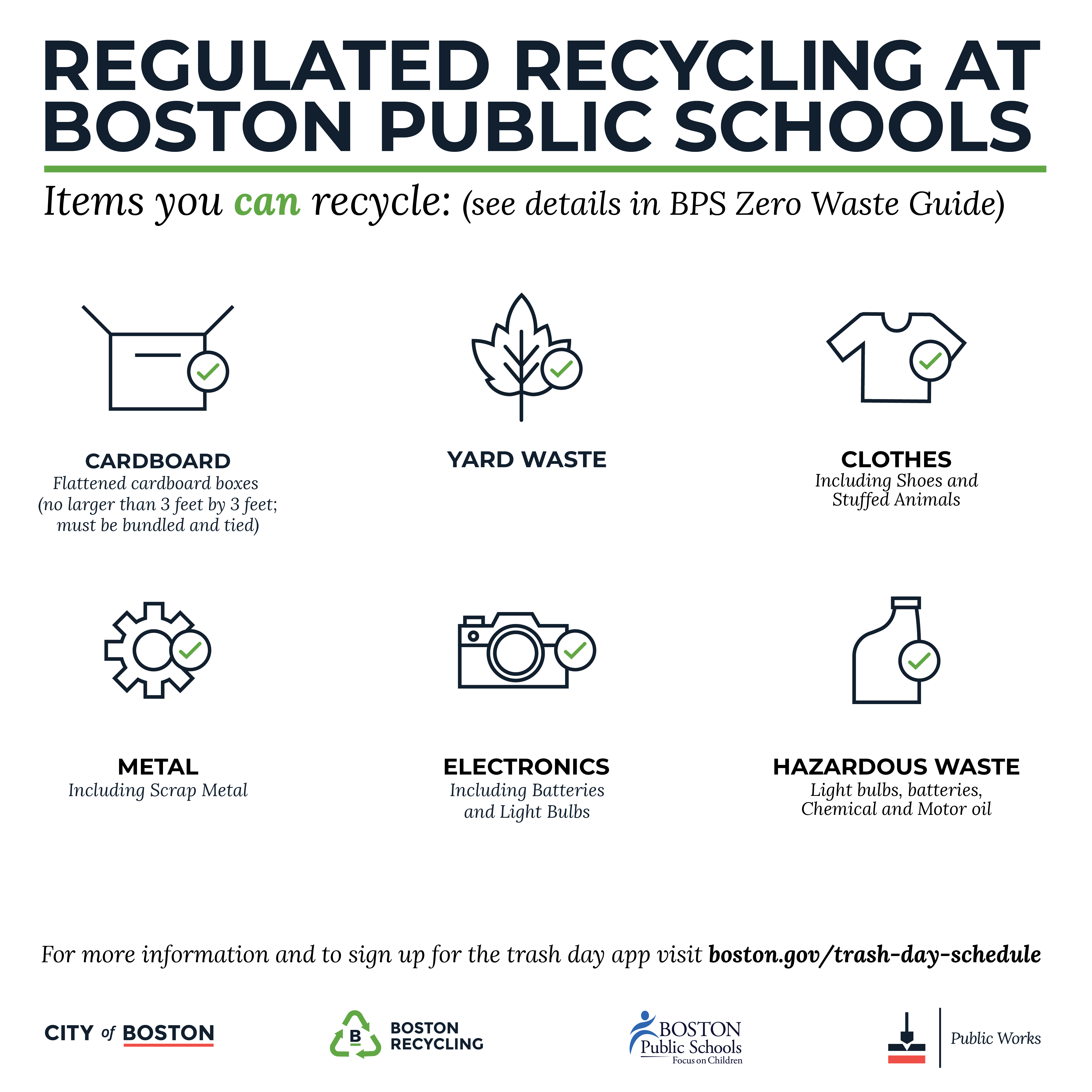 BPS Regulated Recycling