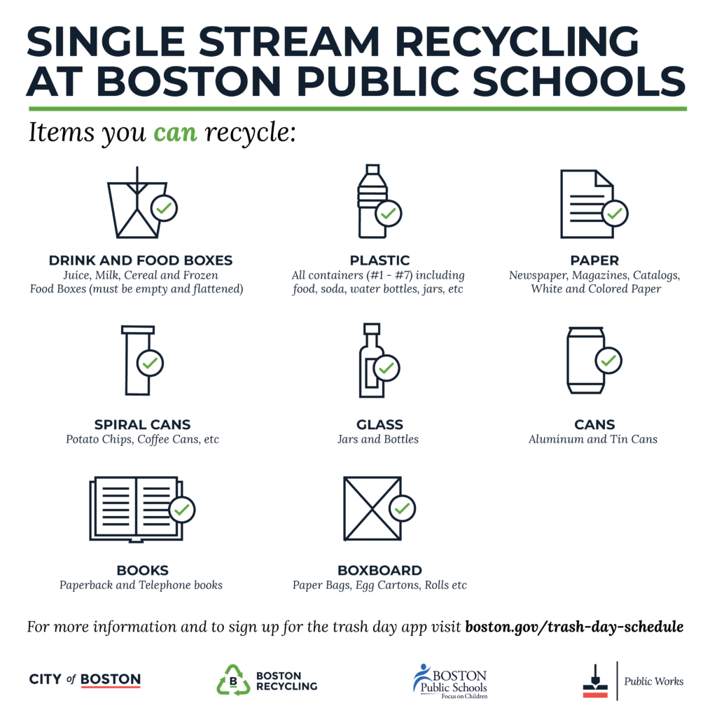 BPS Single-Stream Recycling